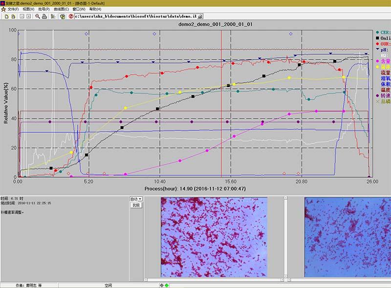 Biosoft发酵之星软件包